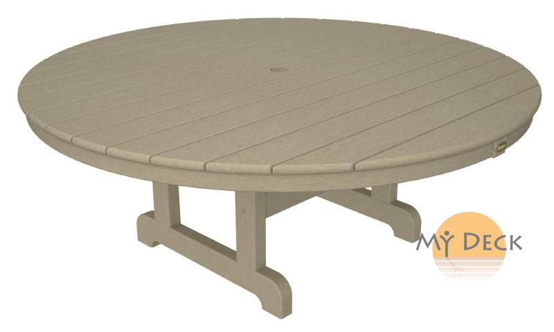 Outdoor Tables 101
